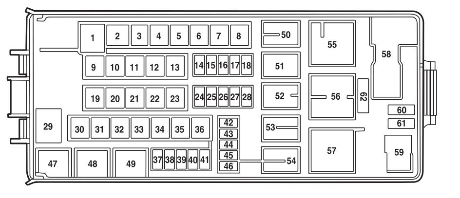 2002 Ford Explorer fuse box diagram - StartMyCar | 2002 Explorer Fuse Panel Diagram |  | StartMyCar