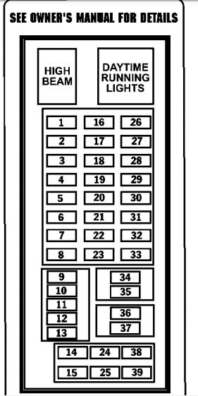 [NRIO_4796]   Diagrama de fusibles Jeep Liberty 2004 - Opinautos | Fuse Box For 2004 Jeep Liberty |  | Opinautos