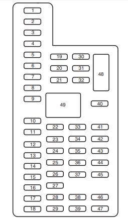 Diagrama De Fusibles Ford Explorer 2012 Opinautos