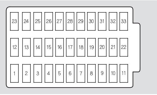 2005 honda accord fuse box diagram - startmycar  startmycar