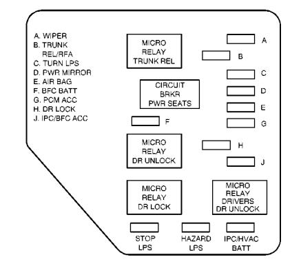 2003 chevrolet malibu fuse box diagram - startmycar  startmycar