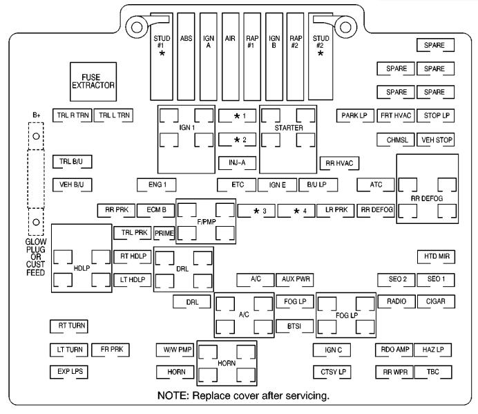 gmc sierra fuse box diagram   forge-industry wiring diagram meta    forge-industry.perunmarepulito.it  perunmarepulito.it