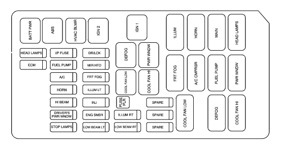 Chevy Optra Fuse Box - Wiring Diagram For 2005 Scion Tc -  doorchime.tukune.jeanjaures37.fr | Chevrolet Optra Fuse Box |  | Wiring Diagram Resource
